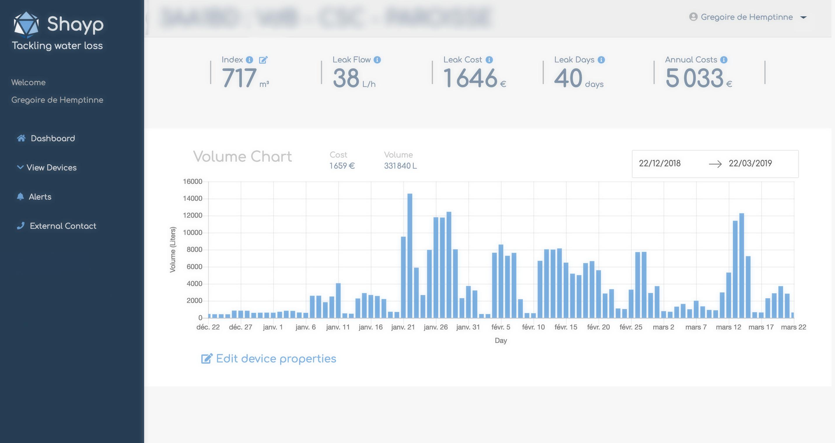 Volume Chart